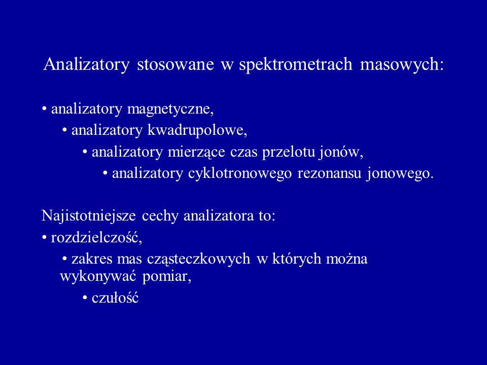 Analizatory stosowane w spektrometrach masowych: analizatory magnetyczne, analizatory kwadrupolowe, analizatory mierzące czas przelotu jonów, analizat