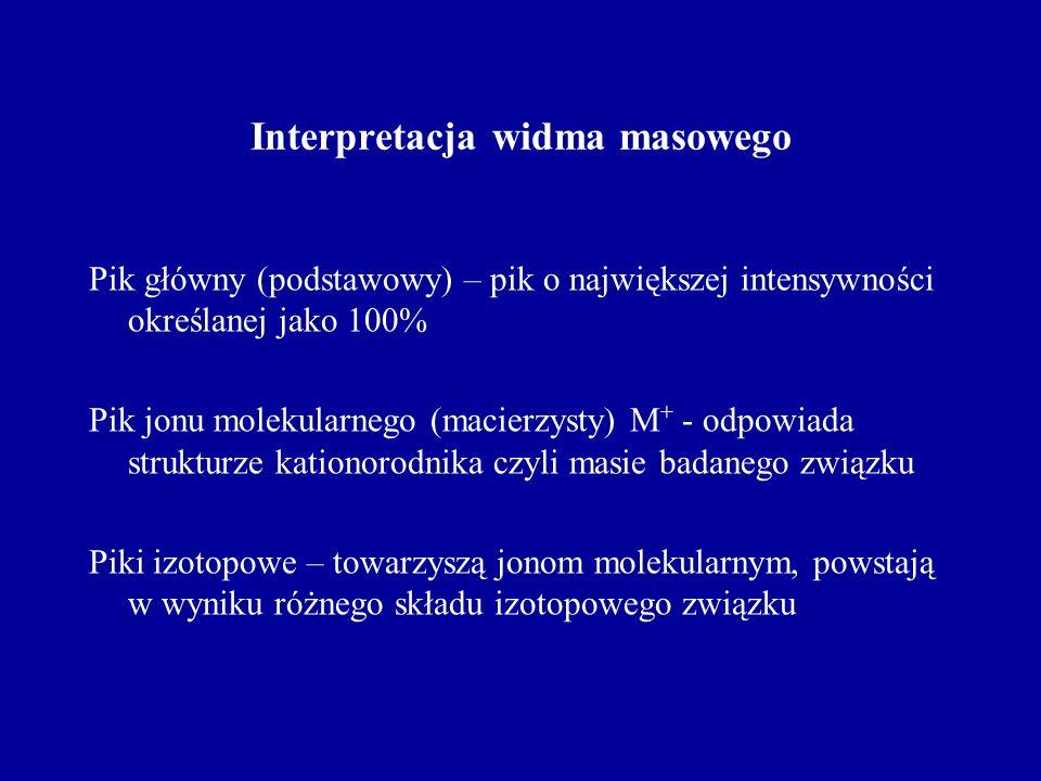 Interpretacja widma masowego Pik główny (podstawowy) – pik o największej intensywności określanej jako 100% Pik jonu molekularnego (macierzysty) M + -