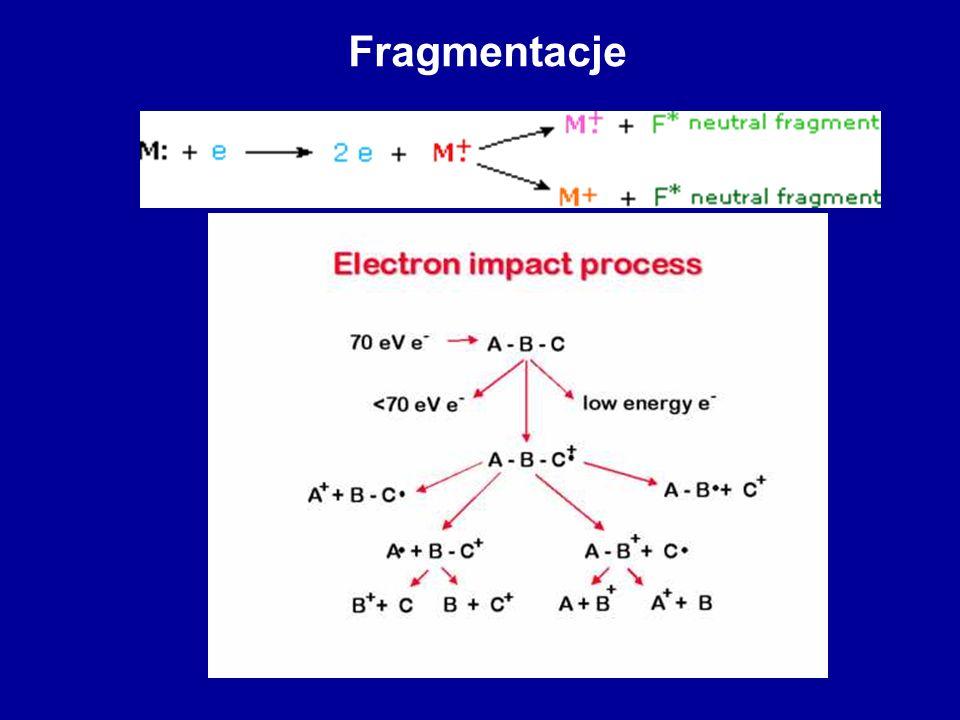 Fragmentacje