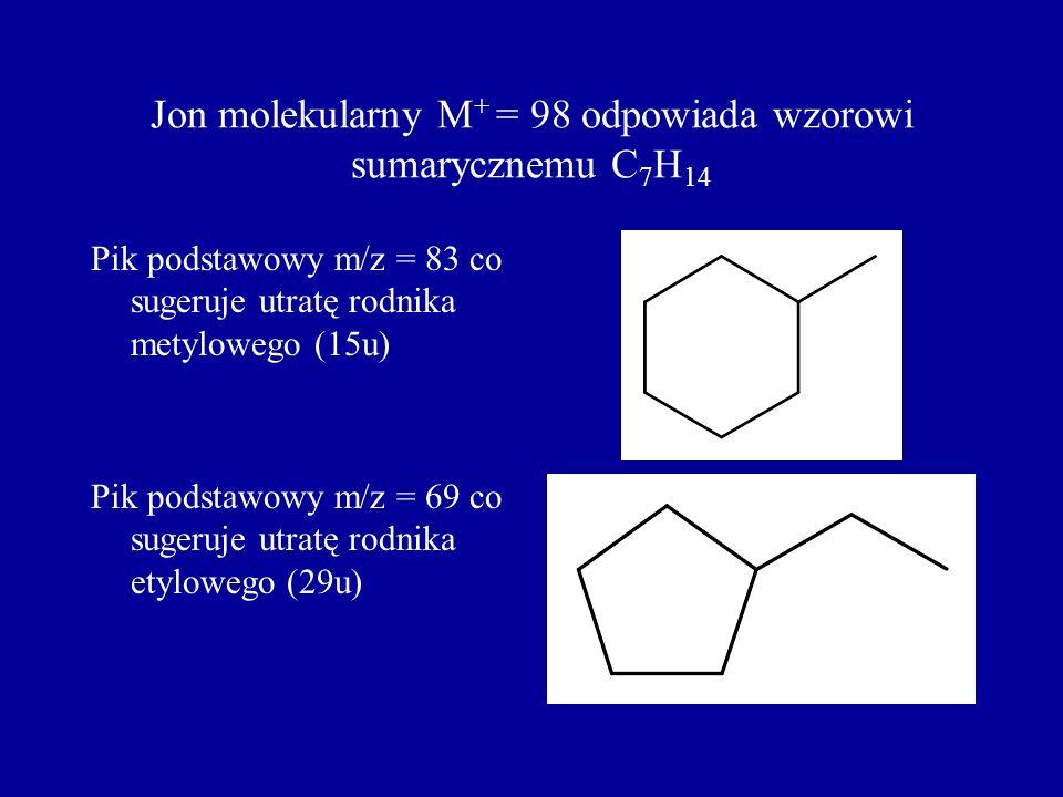 Jon molekularny M + = 98 odpowiada wzorowi sumarycznemu C 7 H 14 Pik podstawowy m/z = 83 co sugeruje utratę rodnika metylowego (15u) Pik podstawowy m/