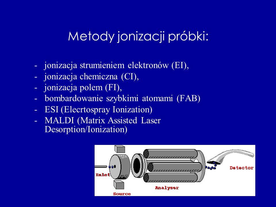 Metody jonizacji próbki: - jonizacja strumieniem elektronów (EI), - jonizacja chemiczna (CI), - jonizacja polem (FI), -bombardowanie szybkimi atomami