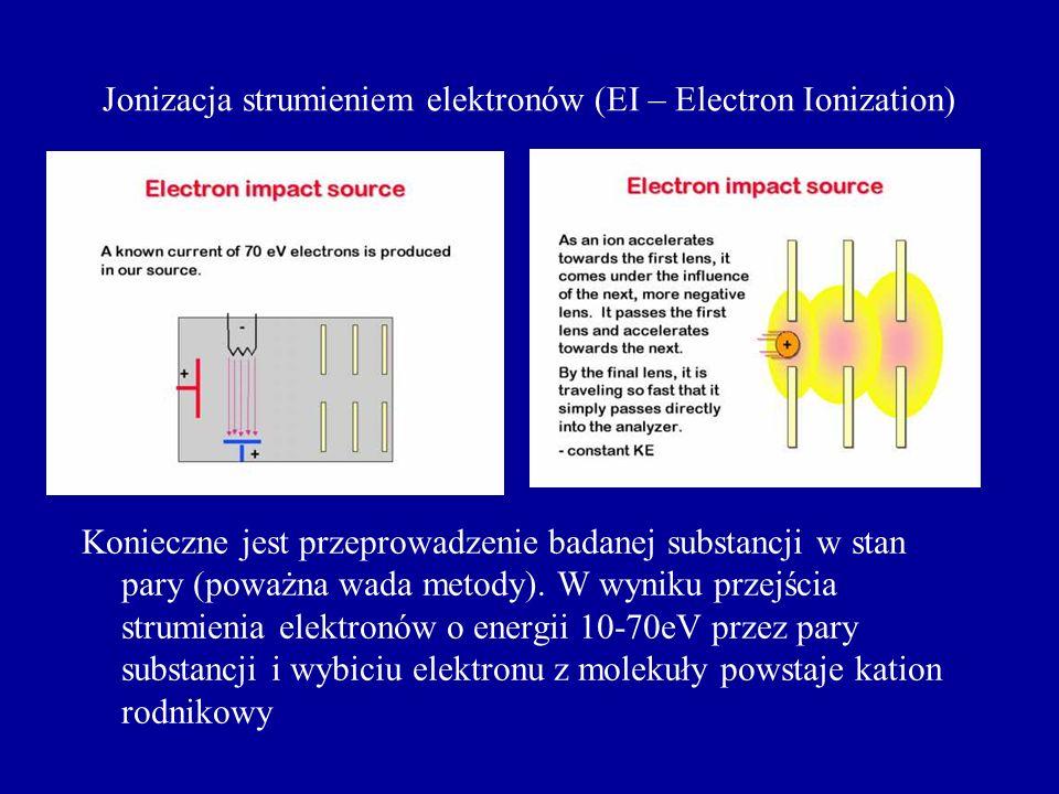 Jonizacja chemiczna (CI – Chemical Ionization) Podobnie jak w przypadku EI konieczność przeprowadzenia związku w stan pary ogranicza mozliwość analizy takich substancji jak peptydy, cukry, białka.