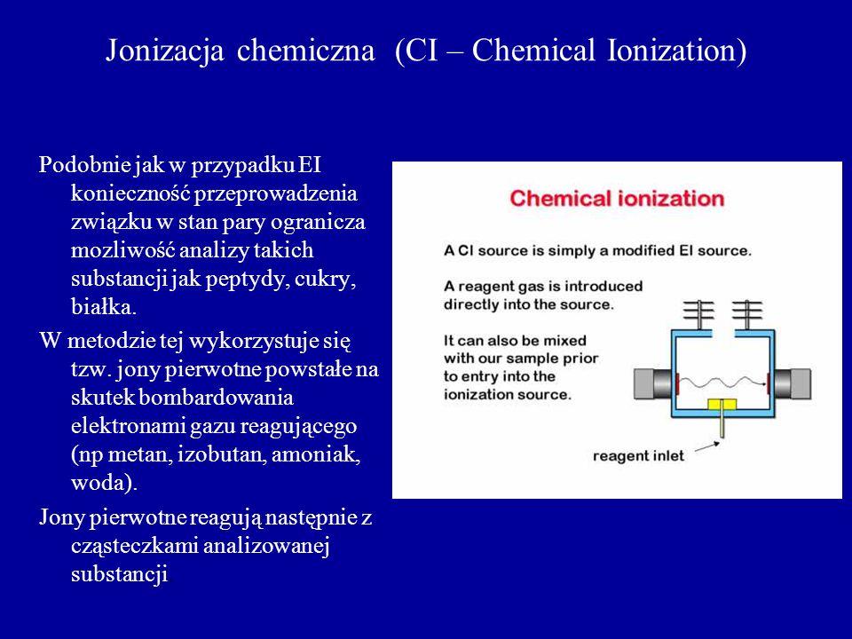Jonizacja chemiczna (CI – Chemical Ionization) Podobnie jak w przypadku EI konieczność przeprowadzenia związku w stan pary ogranicza mozliwość analizy