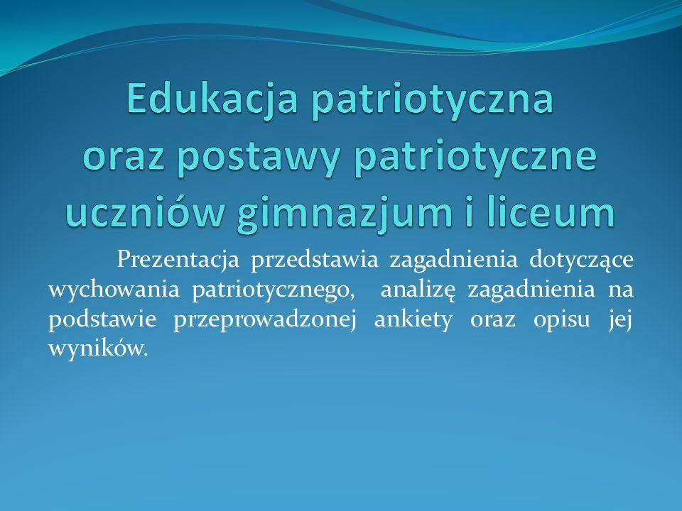 Prezentacja przedstawia zagadnienia dotyczące wychowania patriotycznego, analizę zagadnienia na podstawie przeprowadzonej ankiety oraz opisu jej wynik