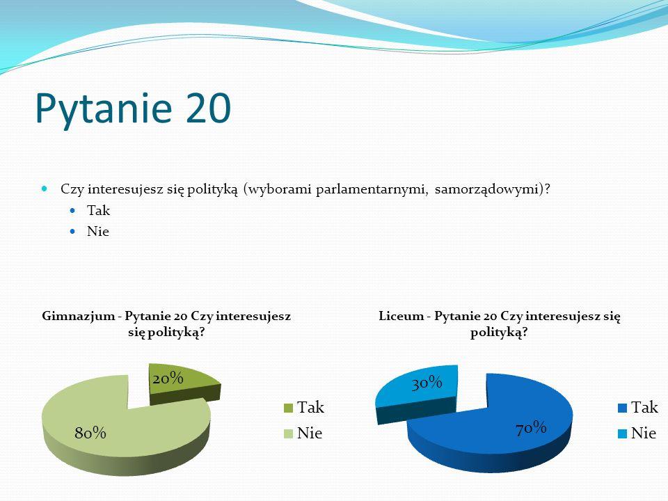 Pytanie 20 Czy interesujesz się polityką (wyborami parlamentarnymi, samorządowymi)? Tak Nie