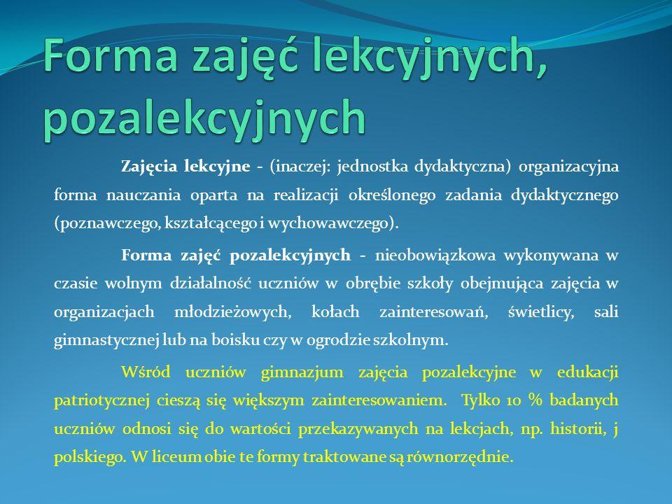 Zajęcia lekcyjne - (inaczej: jednostka dydaktyczna) organizacyjna forma nauczania oparta na realizacji określonego zadania dydaktycznego (poznawczego,