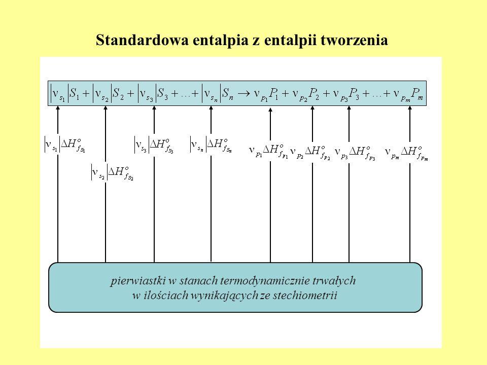 Ciepło a entropia dU = dw + dQ dU = dw odw + dQ odw ciepło odwracalne – dQ odw jest maksymalne praca odwracalna - dw odw jest minimalna dQ odw dQ TdS =