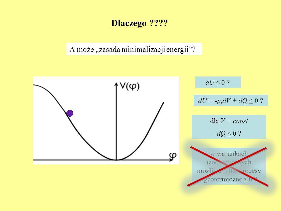 Dlaczego ???? A może zasada minimalizacji energii? dU 0 ? dU = -p z dV + dQ 0 ? dla V = const dQ 0 ? w warunkach izochorycznych możliwe tylko procesy