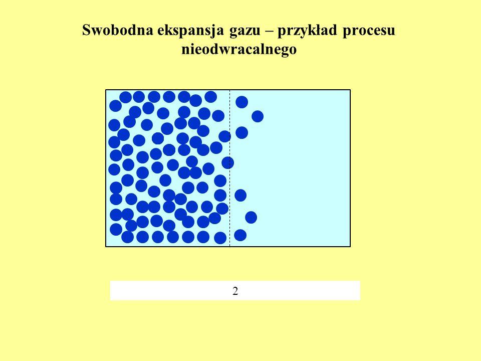 Swobodna ekspansja gazu – przykład procesu nieodwracalnego 2