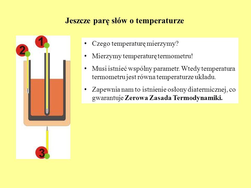 Entalpia swobodna – najważniejszy potencjał termodynamiczny różniczka zupełna Entalpia swobodna (energia Gibbsa, funkcja Gibbsa) G = H – TS pochodne cząstkowe relacja Maxwella