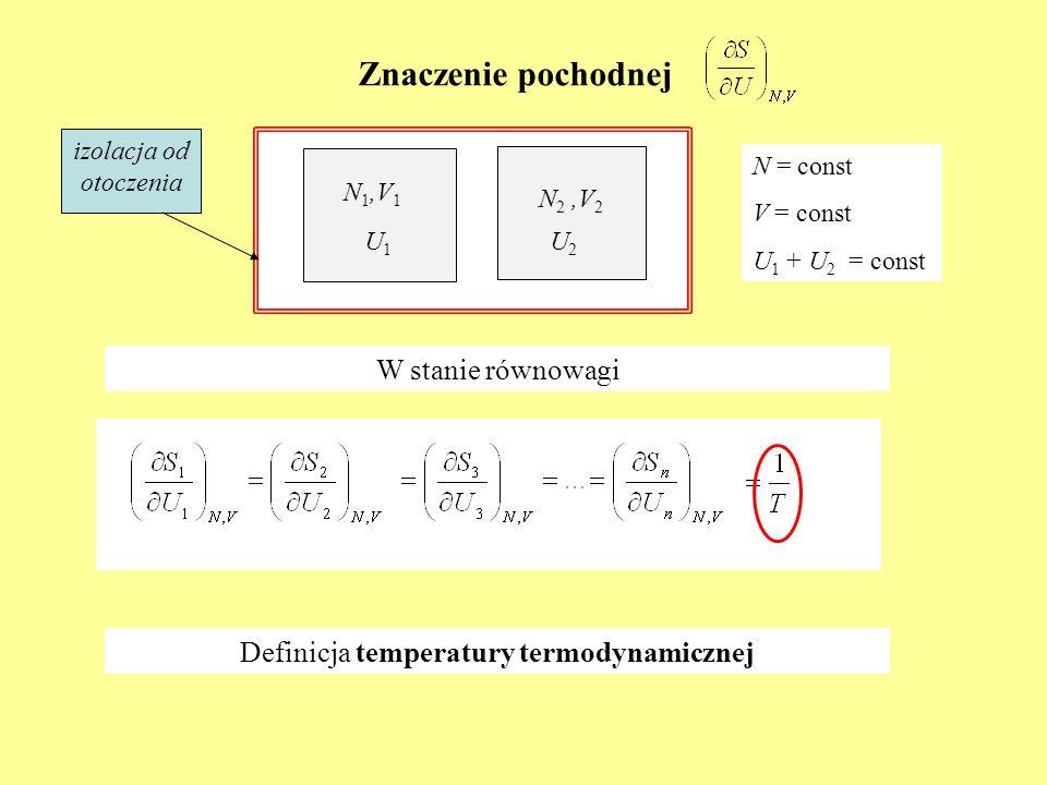 Znaczenie pochodnej N 1,V 1 N 2,V 2 N = const V = const U 1 + U 2 = const W stanie równowagi U1U1 U2U2 izolacja od otoczenia Definicja temperatury termodynamicznej