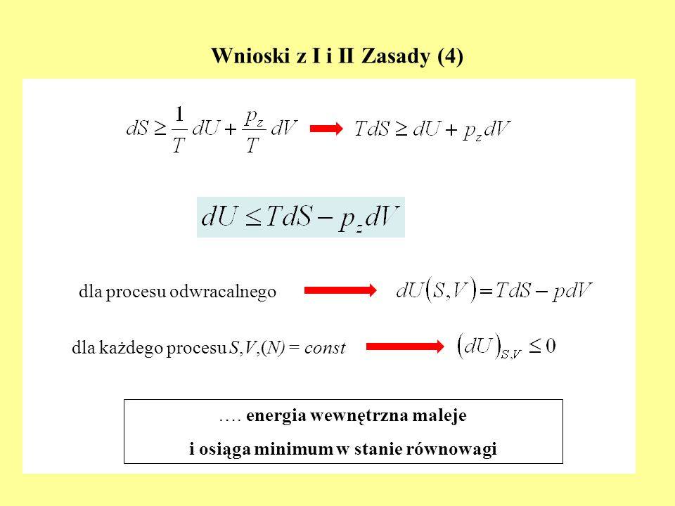 Wnioski z I i II Zasady (4) dla procesu odwracalnego dla każdego procesu S,V,(N) = const …. energia wewnętrzna maleje i osiąga minimum w stanie równow