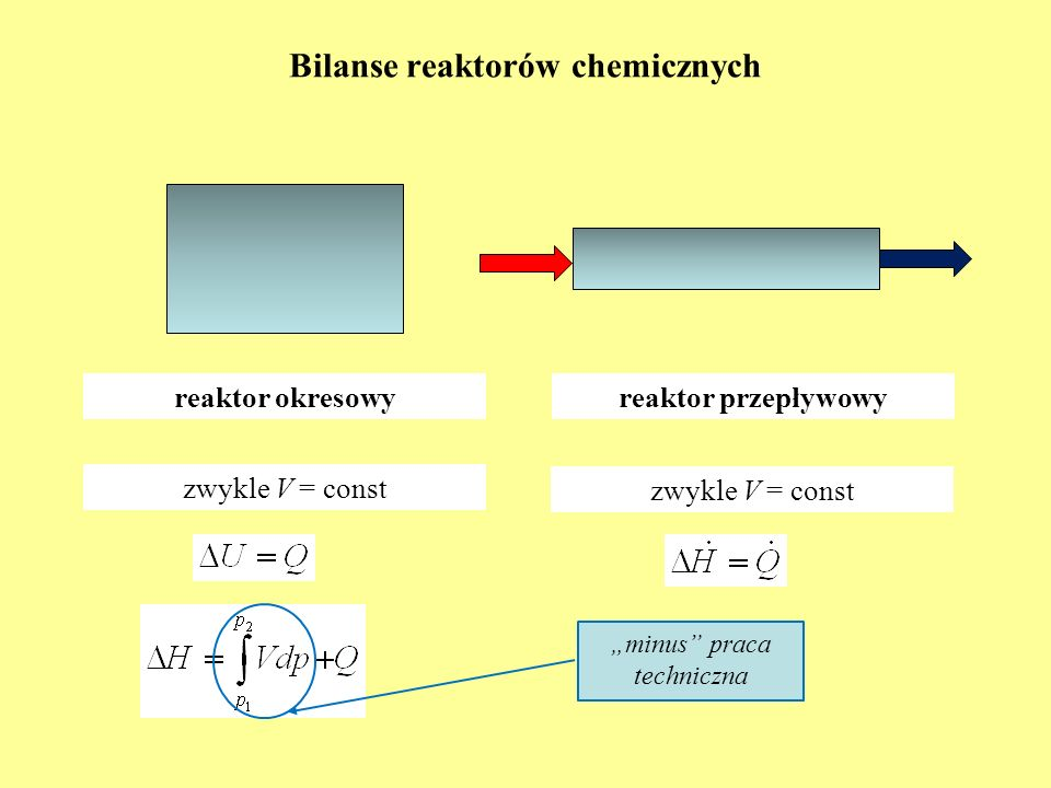 Bilanse reaktorów chemicznych reaktor okresowy zwykle V = const minus praca techniczna reaktor przepływowy zwykle V = const
