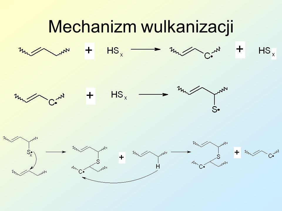 Mechanizm wulkanizacji