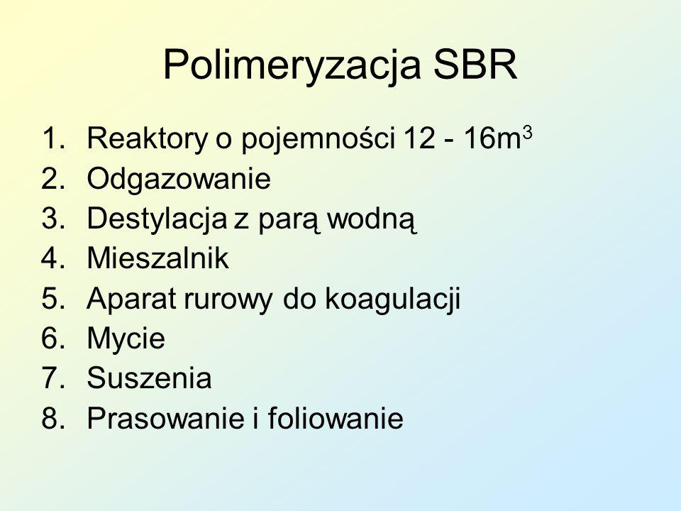 Polimeryzacja SBR 1.Reaktory o pojemności 12 - 16m 3 2.Odgazowanie 3.Destylacja z parą wodną 4.Mieszalnik 5.Aparat rurowy do koagulacji 6.Mycie 7.Susz