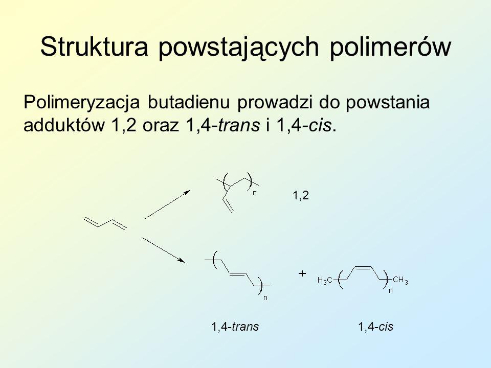 Struktura powstających polimerów Polimeryzacja butadienu prowadzi do powstania adduktów 1,2 oraz 1,4-trans i 1,4-cis. 1,4-trans1,4-cis 1,2