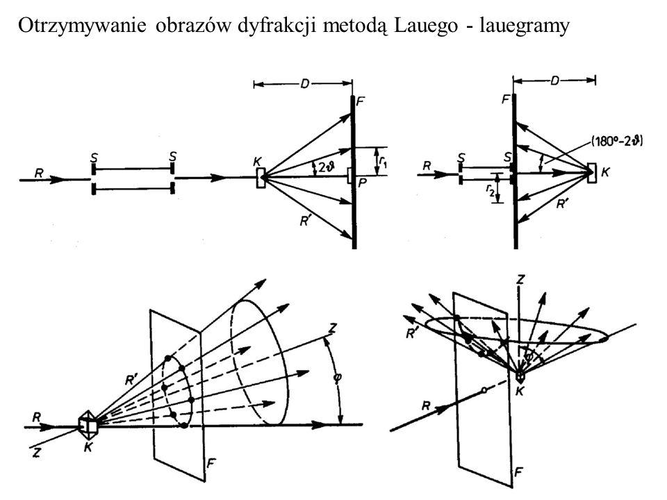 Otrzymywanie obrazów dyfrakcji metodą Lauego - lauegramy