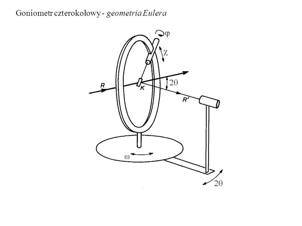 Goniometr czterokołowy - geometria Eulera