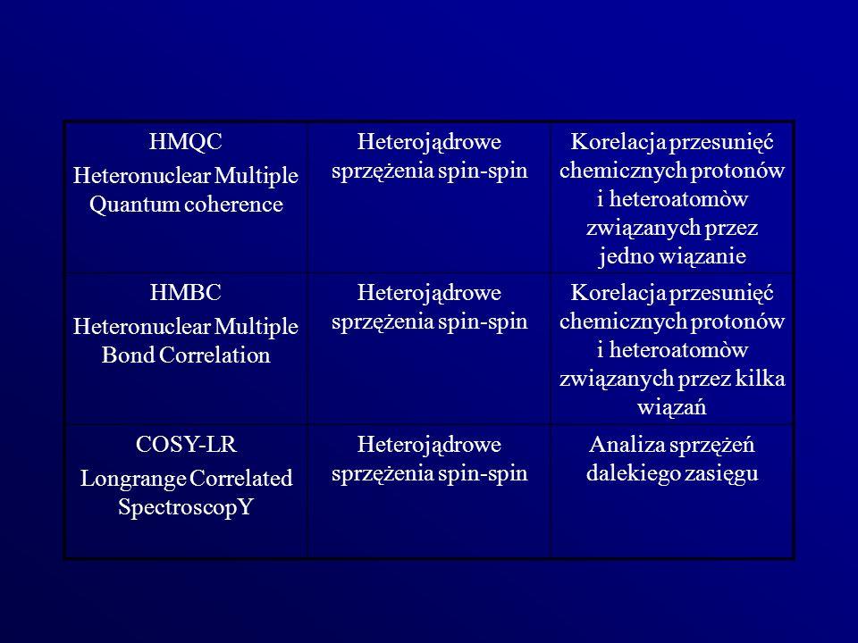 HMQC Heteronuclear Multiple Quantum coherence Heterojądrowe sprzężenia spin-spin Korelacja przesunięć chemicznych protonów i heteroatomòw związanych p