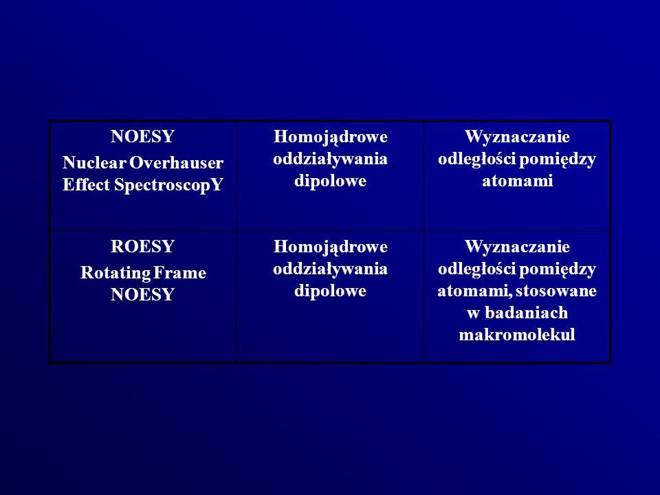 NOESY Nuclear Overhauser Effect SpectroscopY Homojądrowe oddziaływania dipolowe Wyznaczanie odległości pomiędzy atomami ROESY Rotating Frame NOESY Hom