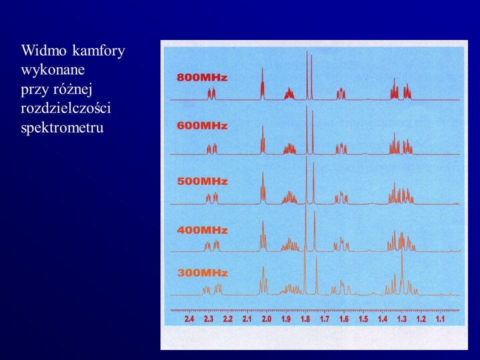 Najpopularniejsze eksperymenty dwuwymiarowe EksperymentRodzaj badanych oddziaływań zastosowanie COSY COrrelated SpectroscoPY Homo lub heterojądrowe sprzężenie spin-spin Analiza sprzężonych ze sobą atomów DQF COSY Double Quantum Filtered COSY Homojądrowe sprzężenie spin-spin Analiza sprzężonych ze sobą atomów, Pomiar stałych sprzężenia TOCSY TOtal Correlation SpectroscopY Homojądrowe sprzężenie spin-spin Korelowanie ze sobą całych układów spinowych