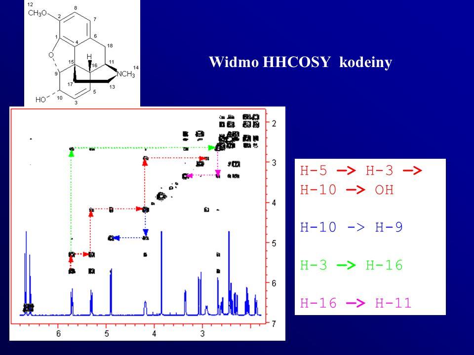 Widmo HHCOSY kodeiny H-5 > H-3 > H-10 > OH H-10 -> H-9 H-3 > H-16 H-16 > H-11