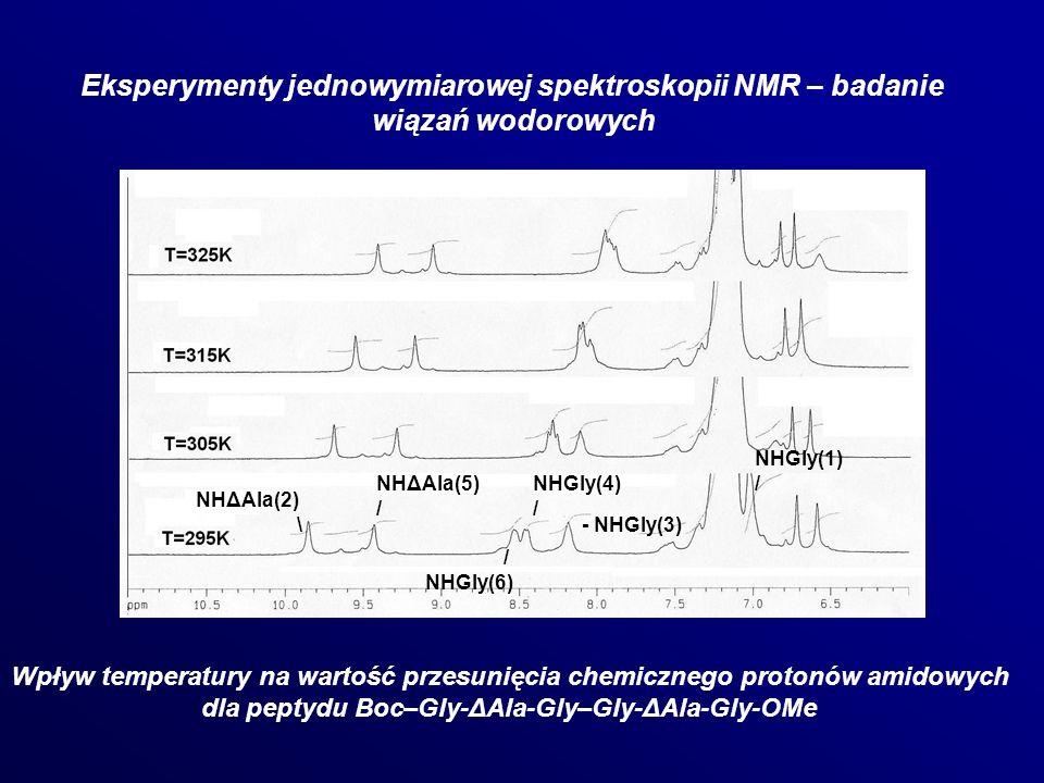Eksperymenty jednowymiarowej spektroskopii NMR – badanie wiązań wodorowych Wpływ temperatury na wartość przesunięcia chemicznego protonów amidowych dl