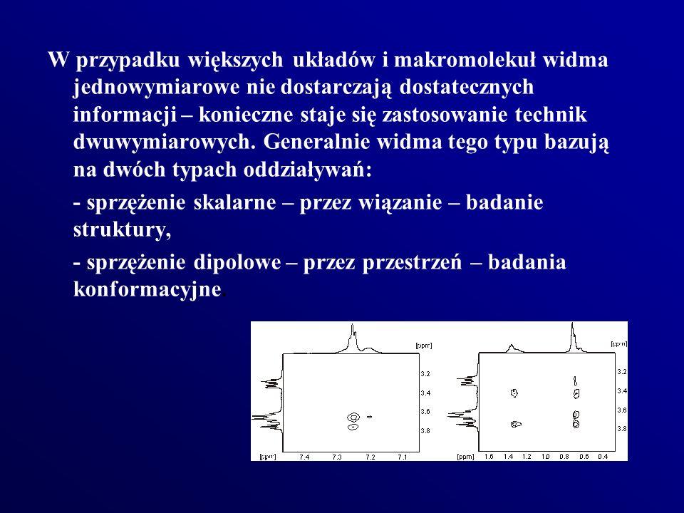 Problem przypisania sygnałów na widmie peptydu/białka N H C H CN OH CH3CH3 C H H3CH3C Sprzężenie skalarne – poprze wiązania (J-couplings) Oddziaływanie przez przestrzeń - dipolowe (NOE)