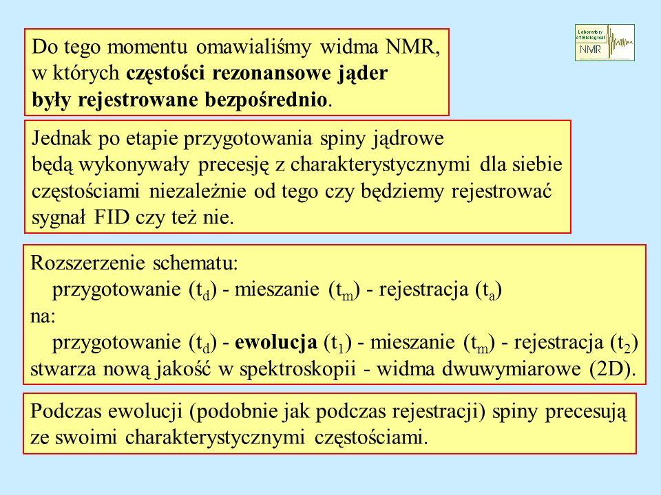 Do tego momentu omawialiśmy widma NMR, w których częstości rezonansowe jąder były rejestrowane bezpośrednio. Jednak po etapie przygotowania spiny jądr