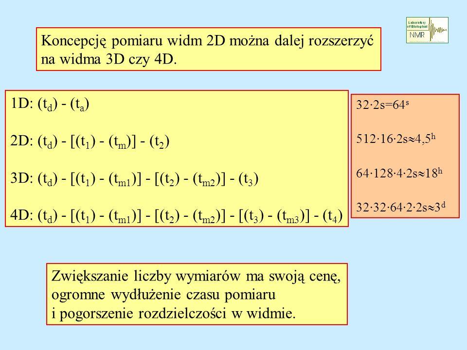 Koncepcję pomiaru widm 2D można dalej rozszerzyć na widma 3D czy 4D. 1D: (t d ) - (t a ) 2D: (t d ) - [(t 1 ) - (t m )] - (t 2 ) 3D: (t d ) - [(t 1 )