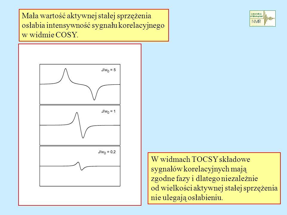 Mała wartość aktywnej stałej sprzężenia osłabia intensywność sygnału korelacyjnego w widmie COSY. W widmach TOCSY składowe sygnałów korelacyjnych mają