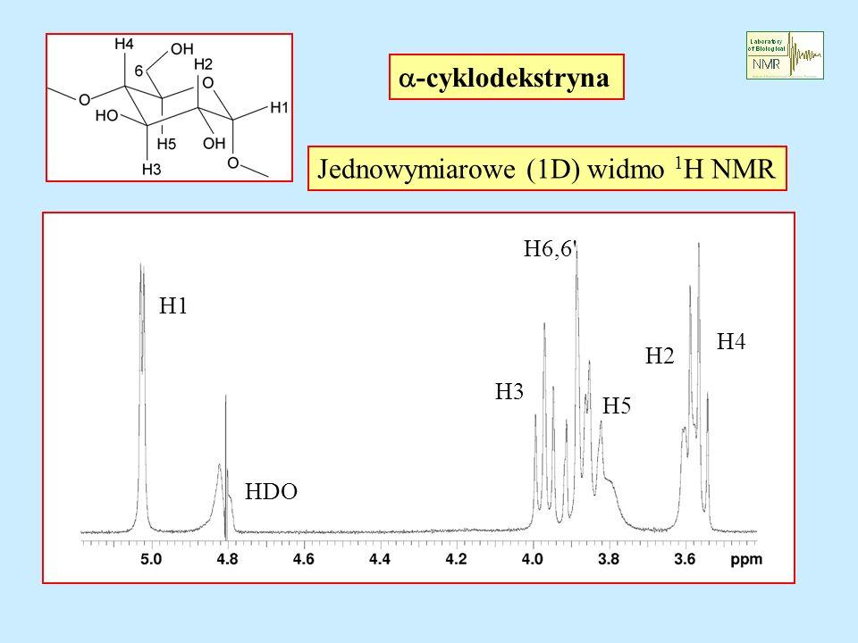 HDO H1 -cyklodekstryna H5 H4 H2 H3 H6,6' Jednowymiarowe (1D) widmo 1 H NMR