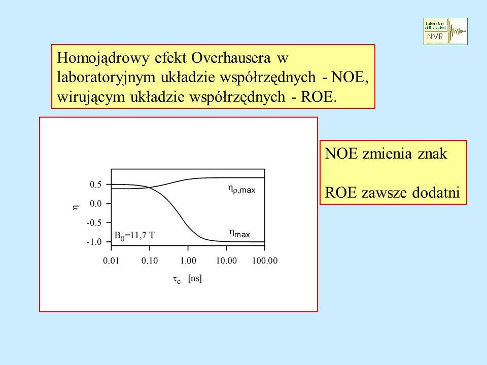 Homojądrowy efekt Overhausera w laboratoryjnym układzie współrzędnych - NOE, wirującym układzie współrzędnych - ROE. NOE zmienia znak ROE zawsze dodat