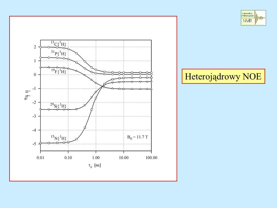 HDO H1 -cyklodekstryna H5 H4 H2 H3 H6,6 Jednowymiarowe (1D) widmo 1 H NMR