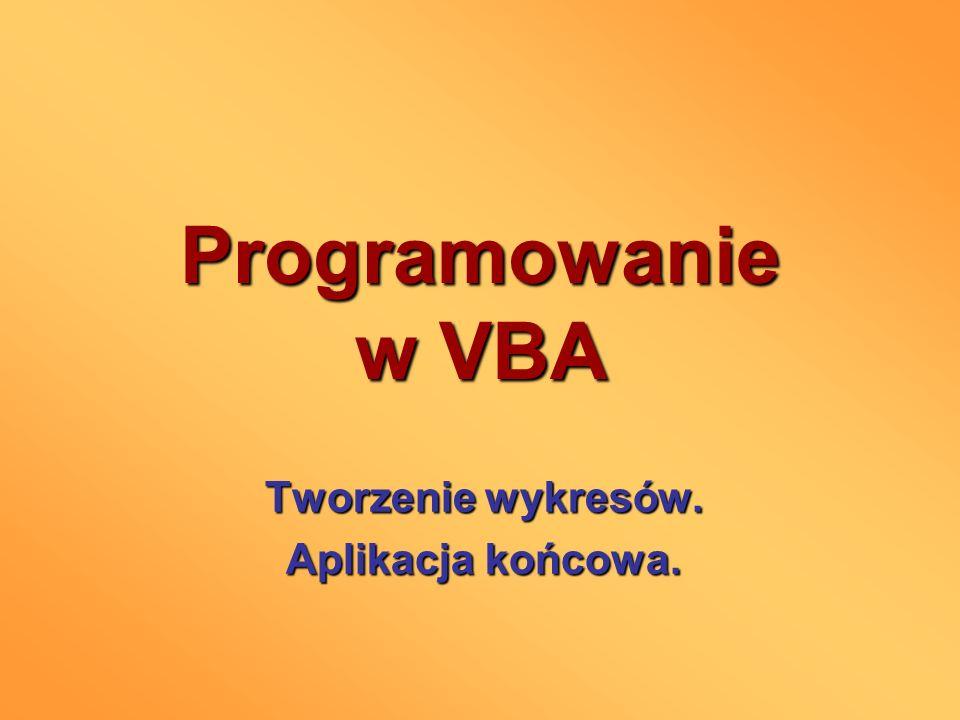 Programowanie w VBA Tworzenie wykresów. Aplikacja końcowa.