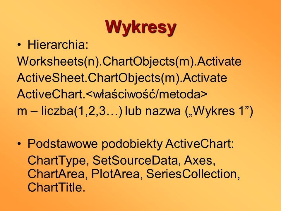 Wykresy Hierarchia: Worksheets(n).ChartObjects(m).Activate ActiveSheet.ChartObjects(m).Activate ActiveChart. m – liczba(1,2,3…) lub nazwa (Wykres 1) P