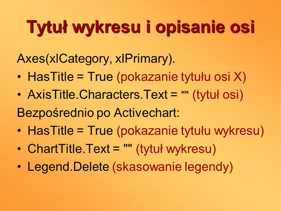 Tytuł wykresu i opisanie osi Axes(xlCategory, xlPrimary). HasTitle = True (pokazanie tytułu osi X) AxisTitle.Characters.Text =