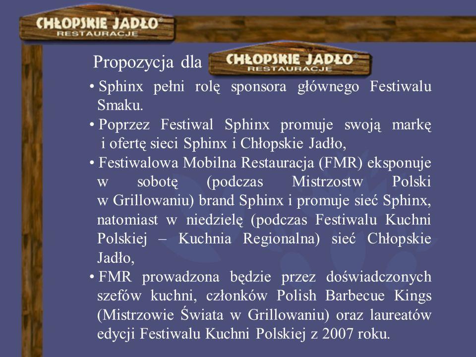 Propozycja dla Sphinx pełni rolę sponsora głównego Festiwalu Smaku. Poprzez Festiwal Sphinx promuje swoją markę i ofertę sieci Sphinx i Chłopskie Jadł