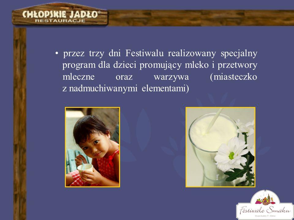 przez trzy dni Festiwalu realizowany specjalny program dla dzieci promujący mleko i przetwory mleczne oraz warzywa (miasteczko z nadmuchiwanymi elemen