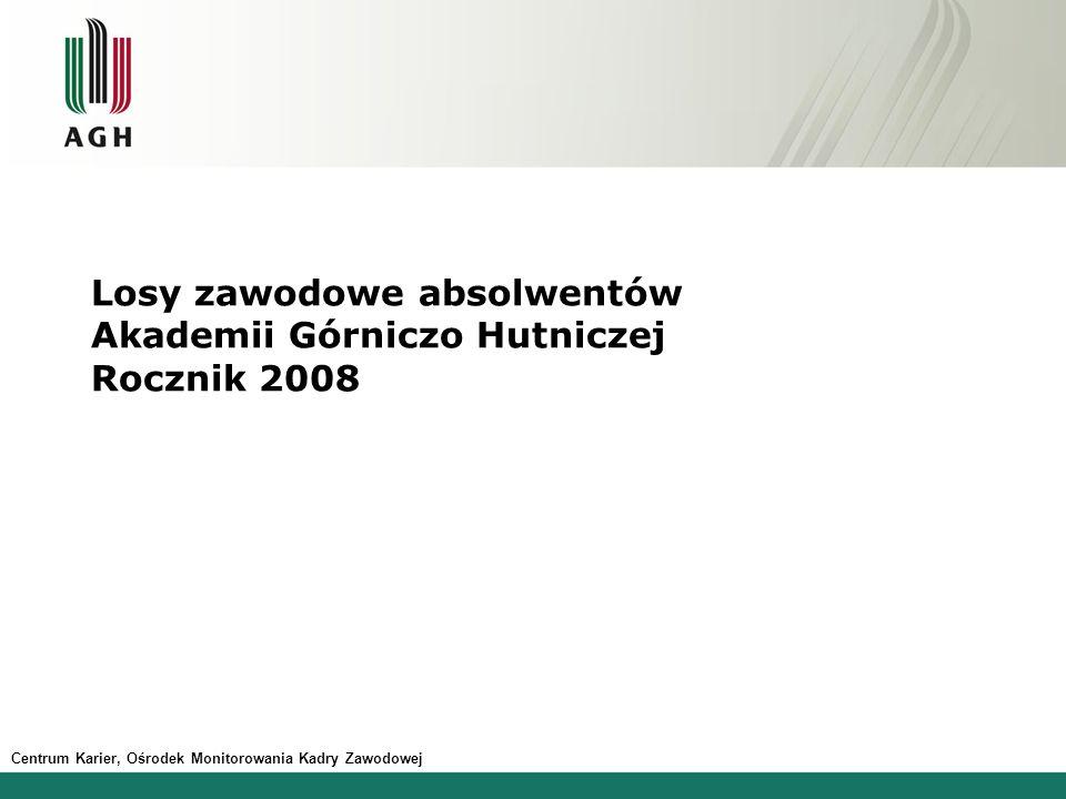 Centrum Karier, Ośrodek Monitorowania Kadry Zawodowej Losy zawodowe absolwentów Akademii Górniczo Hutniczej Rocznik 2008