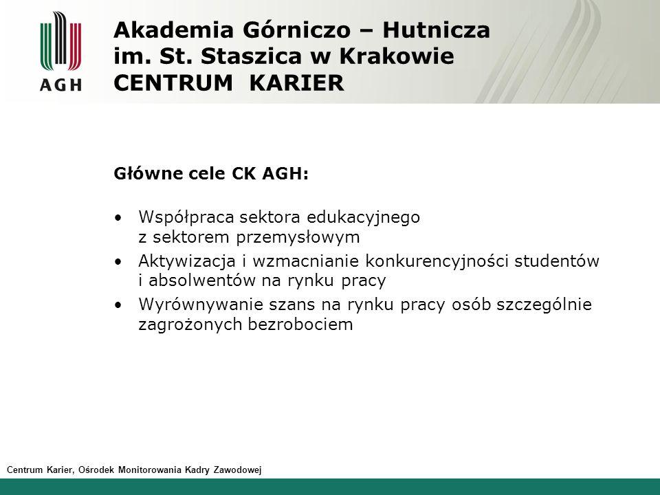 Akademia Górniczo – Hutnicza im. St. Staszica w Krakowie CENTRUM KARIER Główne cele CK AGH: Współpraca sektora edukacyjnego z sektorem przemysłowym Ak