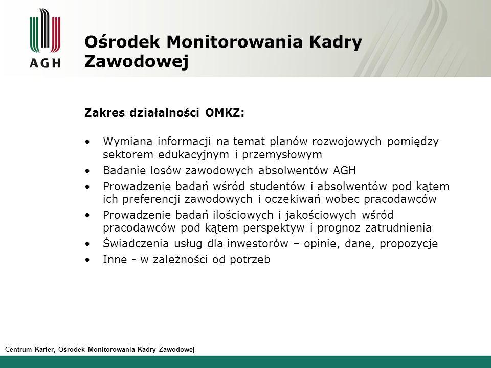 Ośrodek Monitorowania Kadry Zawodowej Zakres działalności OMKZ: Wymiana informacji na temat planów rozwojowych pomiędzy sektorem edukacyjnym i przemys