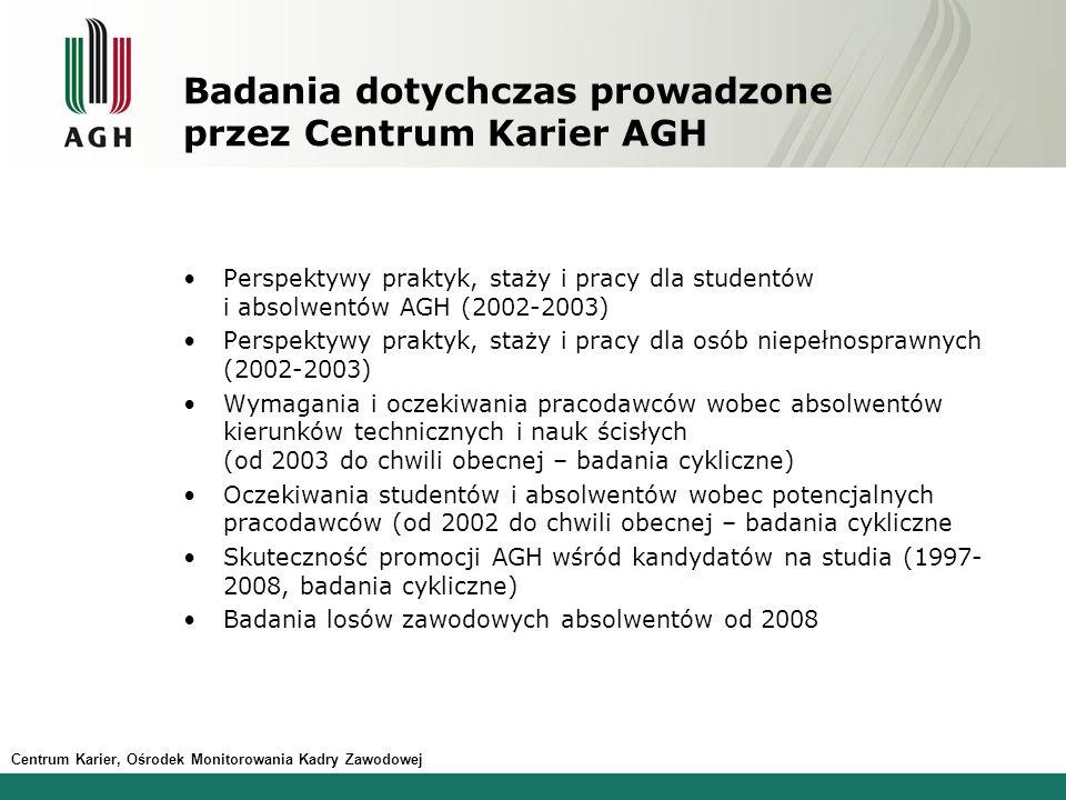 Badania dotychczas prowadzone przez Centrum Karier AGH Perspektywy praktyk, staży i pracy dla studentów i absolwentów AGH (2002-2003) Perspektywy prak