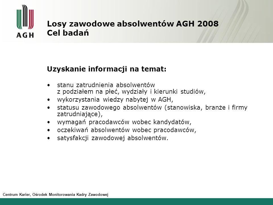 Losy zawodowe absolwentów AGH 2008 Cel badań Uzyskanie informacji na temat: stanu zatrudnienia absolwentów z podziałem na płeć, wydziały i kierunki st
