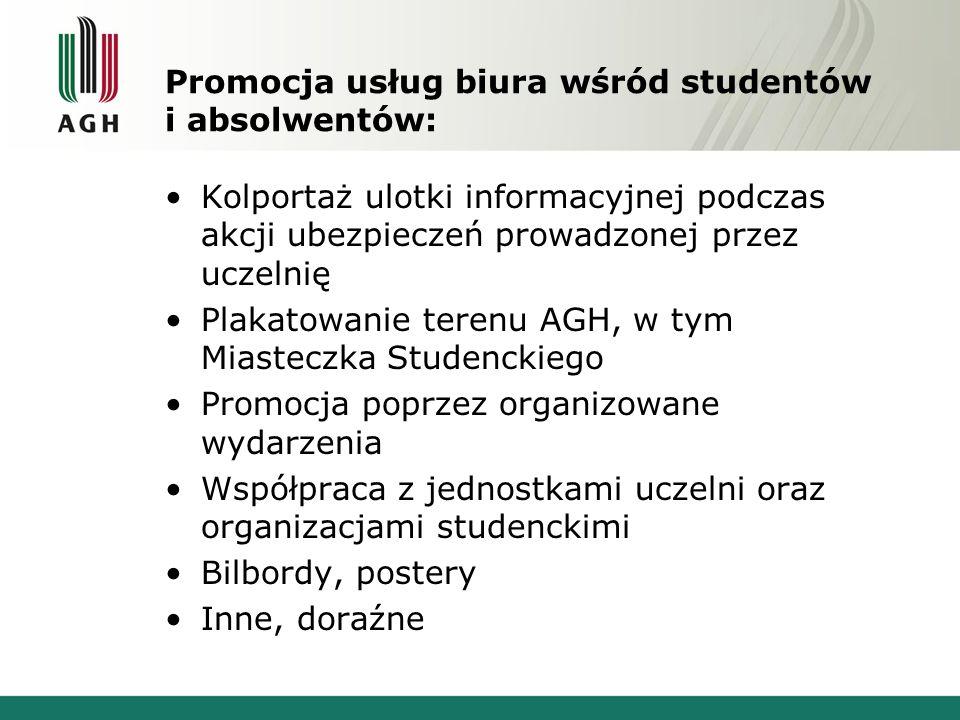 Promocja usług biura wśród studentów i absolwentów: Kolportaż ulotki informacyjnej podczas akcji ubezpieczeń prowadzonej przez uczelnię Plakatowanie t
