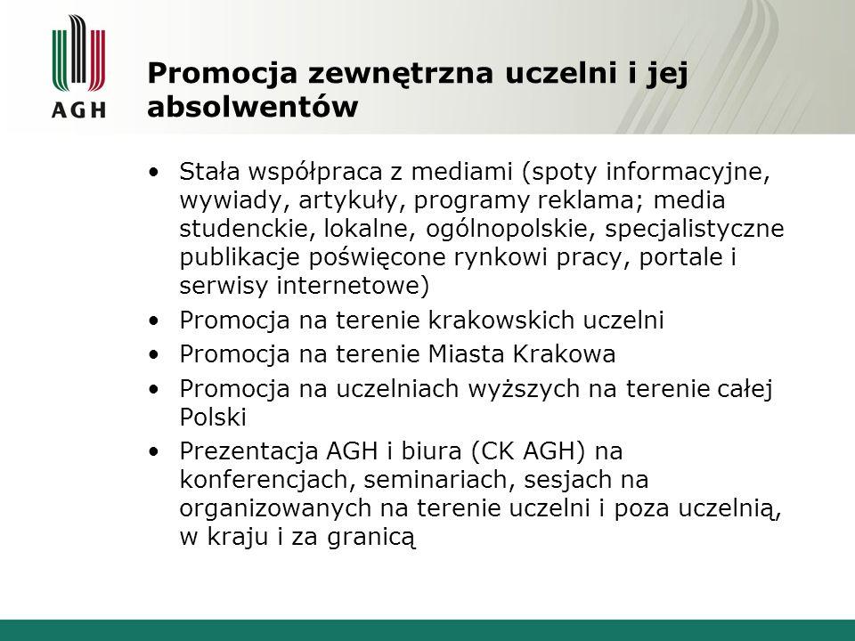 Promocja zewnętrzna uczelni i jej absolwentów Stała współpraca z mediami (spoty informacyjne, wywiady, artykuły, programy reklama; media studenckie, l