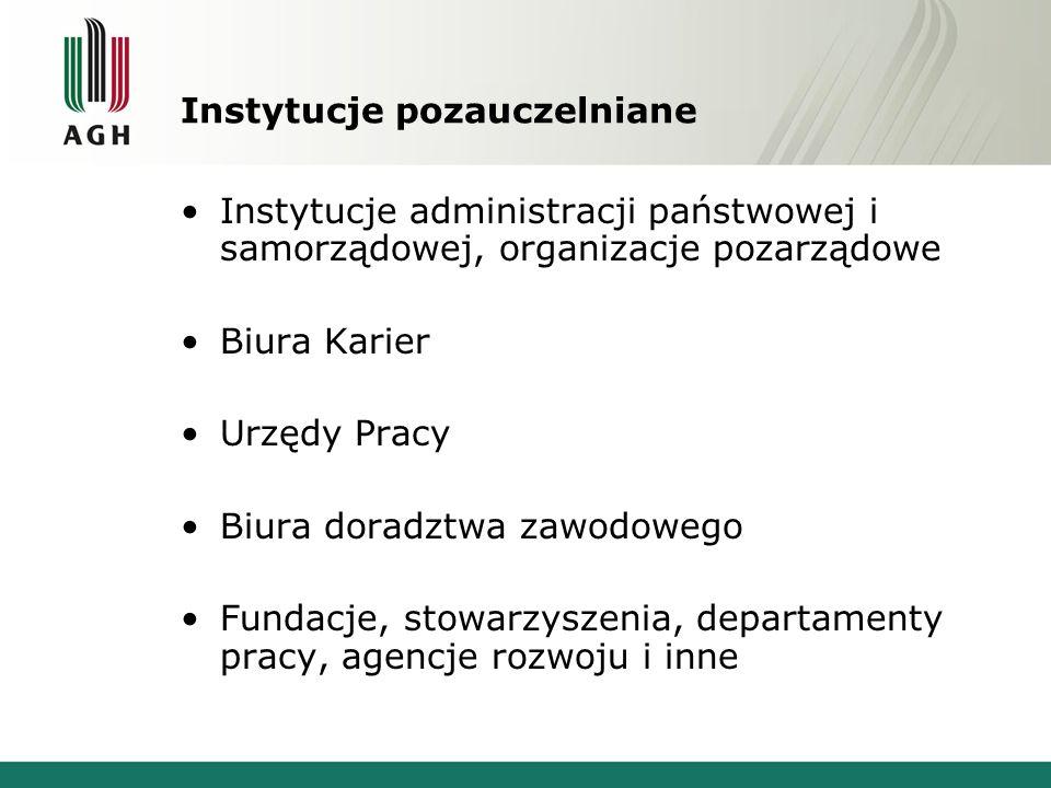 Instytucje pozauczelniane Instytucje administracji państwowej i samorządowej, organizacje pozarządowe Biura Karier Urzędy Pracy Biura doradztwa zawodo