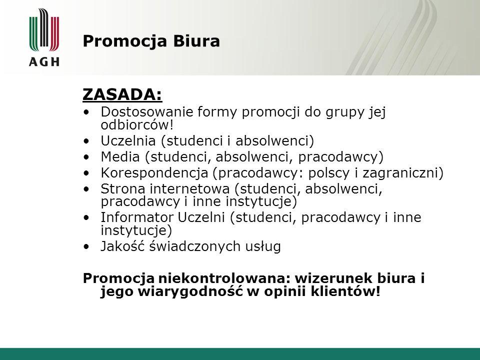 Promocja Biura ZASADA: Dostosowanie formy promocji do grupy jej odbiorców! Uczelnia (studenci i absolwenci) Media (studenci, absolwenci, pracodawcy) K