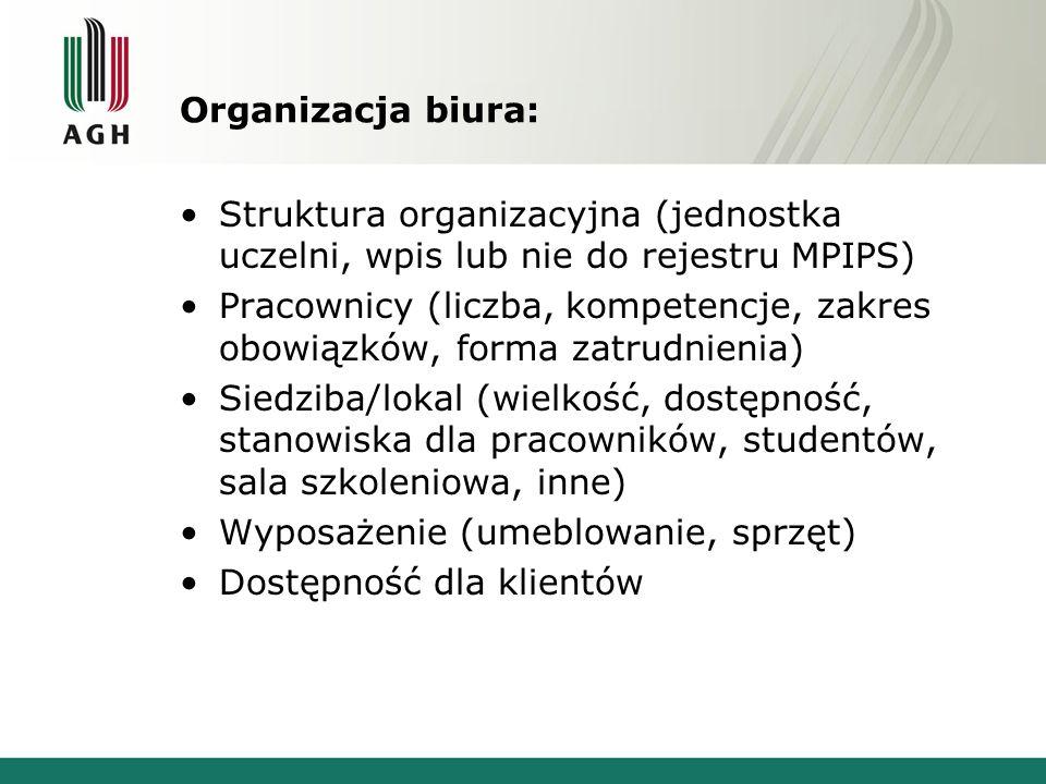 Organizacja biura: Struktura organizacyjna (jednostka uczelni, wpis lub nie do rejestru MPIPS) Pracownicy (liczba, kompetencje, zakres obowiązków, for