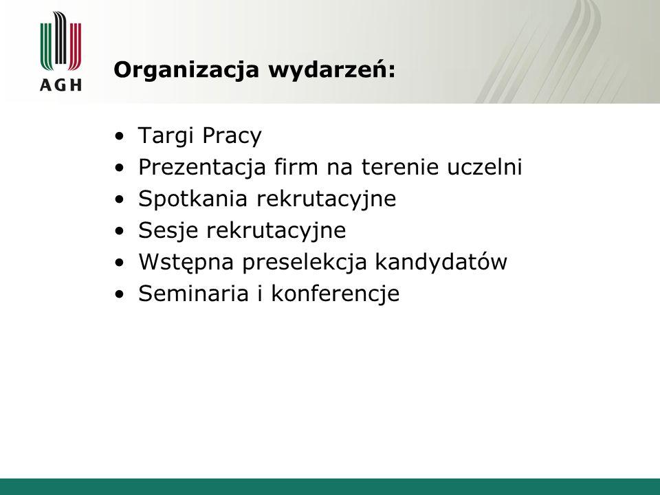 Organizacja wydarzeń: Targi Pracy Prezentacja firm na terenie uczelni Spotkania rekrutacyjne Sesje rekrutacyjne Wstępna preselekcja kandydatów Seminar